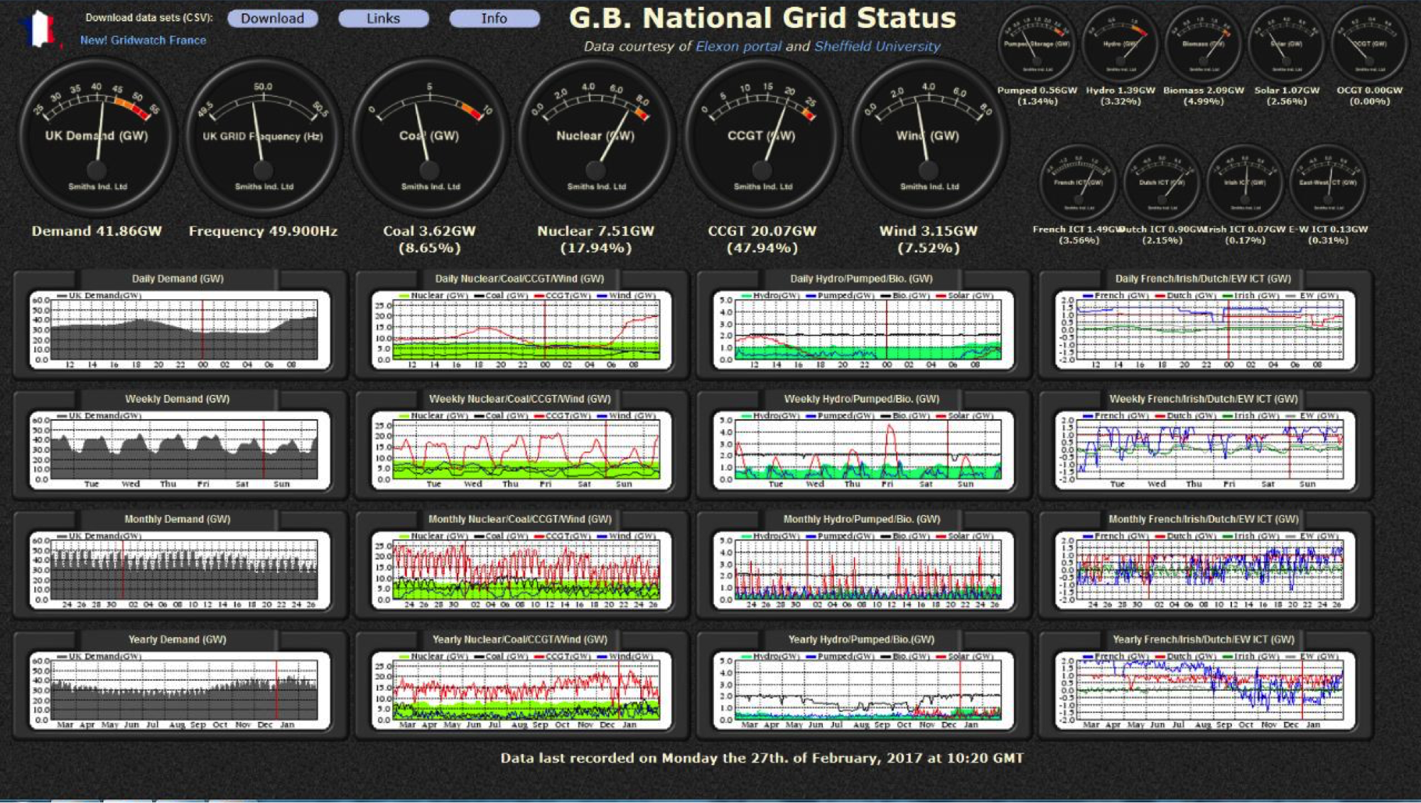 UK power supply at a glance